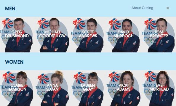 Britain's Curling Teams