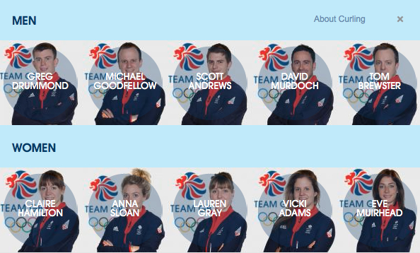 Britain's Curling Teams